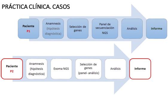apiclinics3
